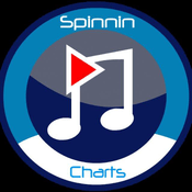 Radio spinnin-charts